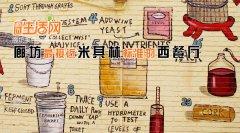 廊坊美食故事:廊坊最接近米其林标准的西餐厅